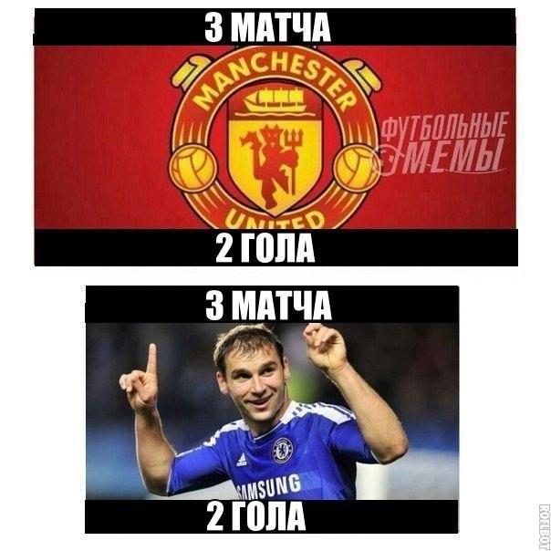 Манчестер Юнайтед и другие